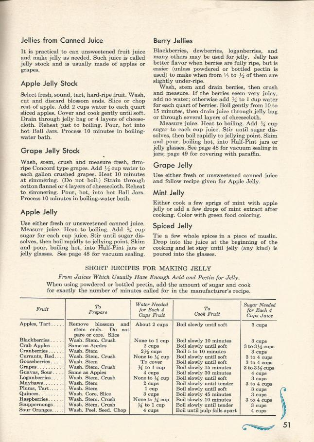 1956 Ball Blue Book Jams and Jellies